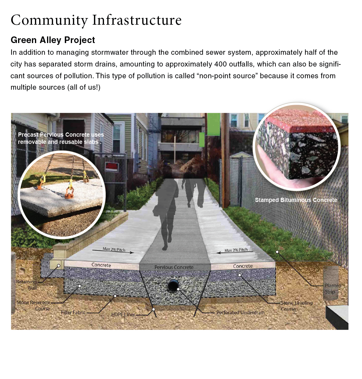 community infrastructure-green alley
