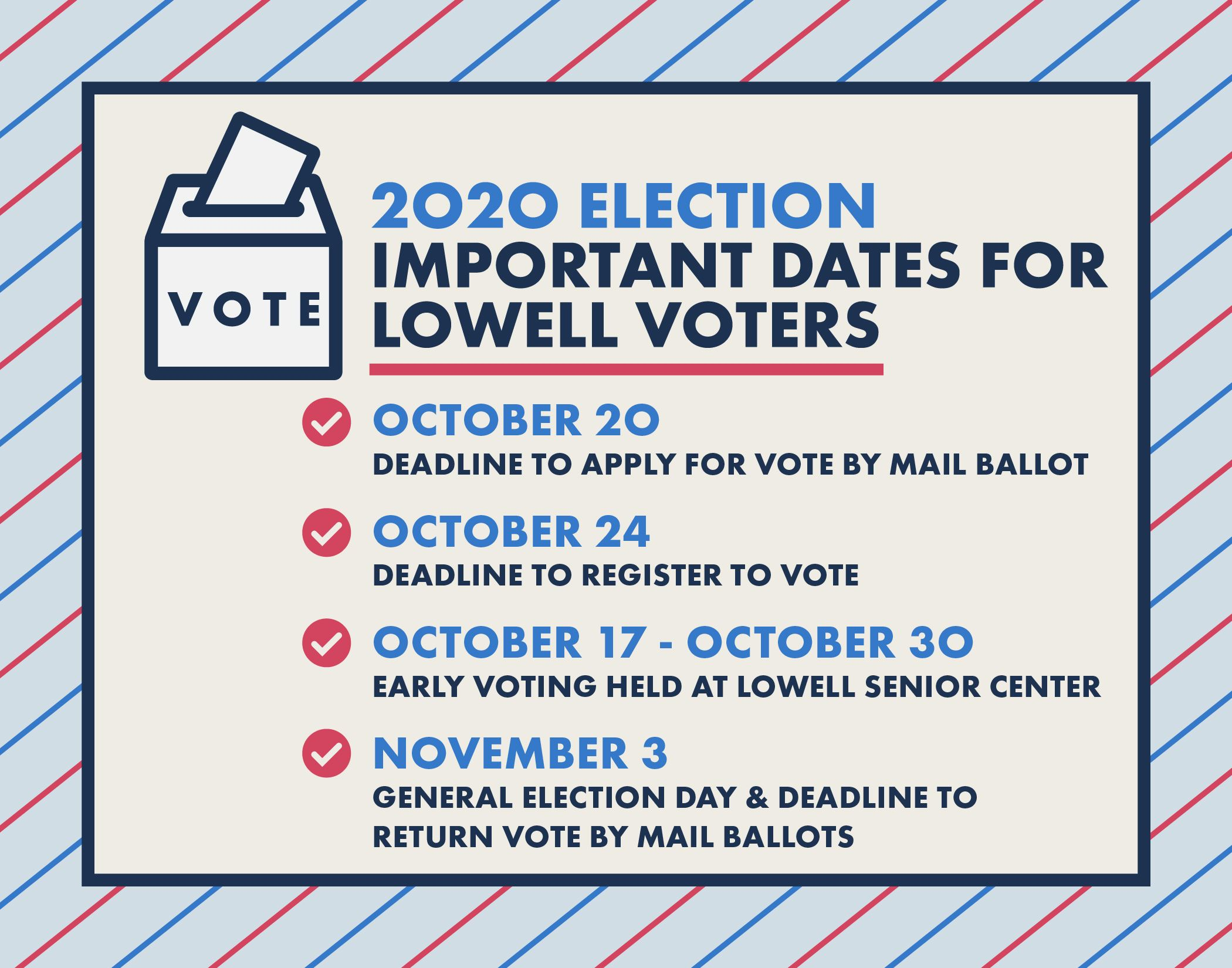 Election Important Dates 2020